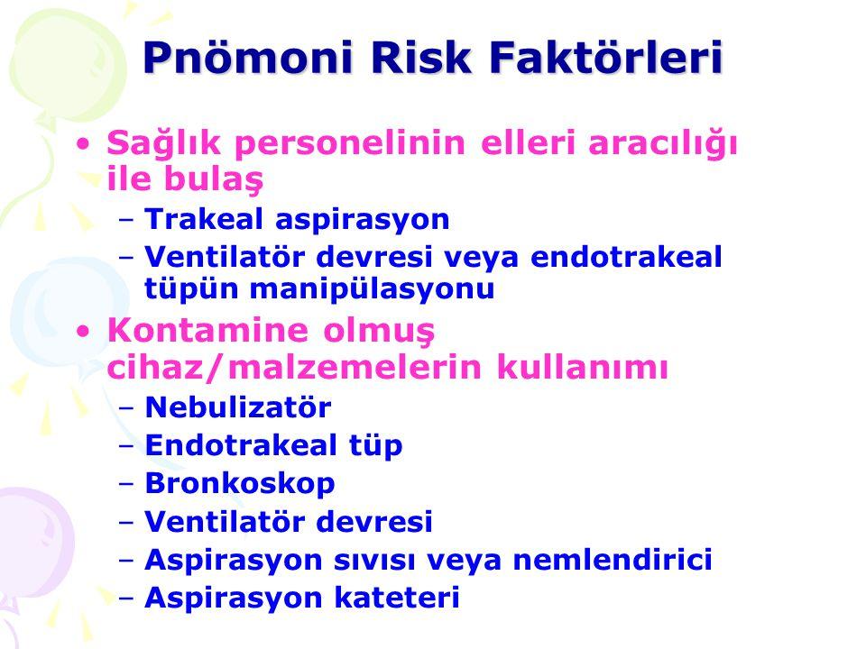 Pnömoni Risk Faktörleri