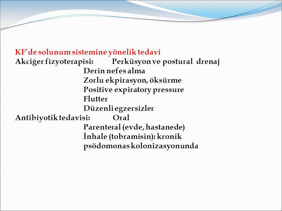 KF'de solunum sistemine yönelik tedavi