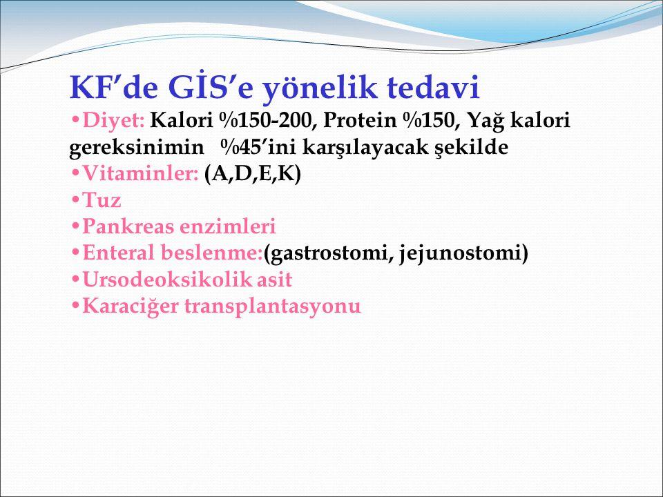 KF'de GİS'e yönelik tedavi