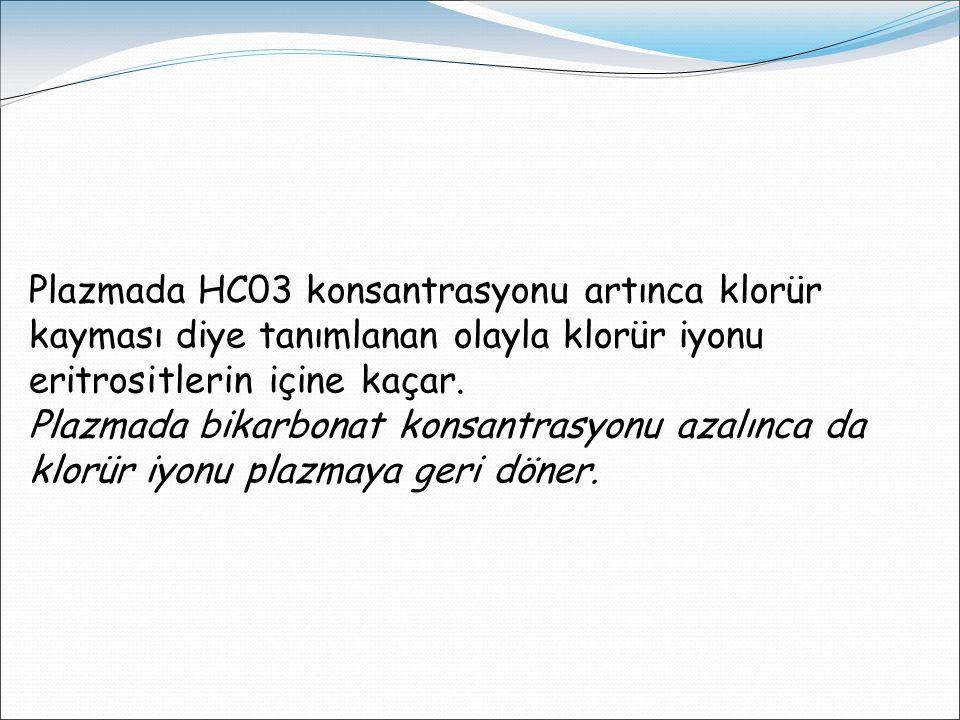 Plazmada HC03 konsantrasyonu artınca klorür kayması diye tanımlanan olayla klorür iyonu eritrositlerin içine kaçar.