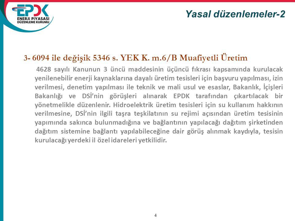 Yasal düzenlemeler-2 3- 6094 ile değişik 5346 s. YEK K. m.6/B Muafiyetli Üretim.