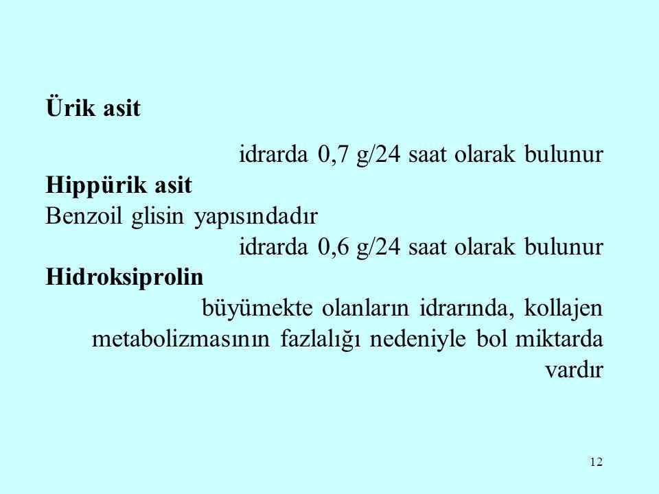 Ürik asit idrarda 0,7 g/24 saat olarak bulunur. Hippürik asit. Benzoil glisin yapısındadır. idrarda 0,6 g/24 saat olarak bulunur.
