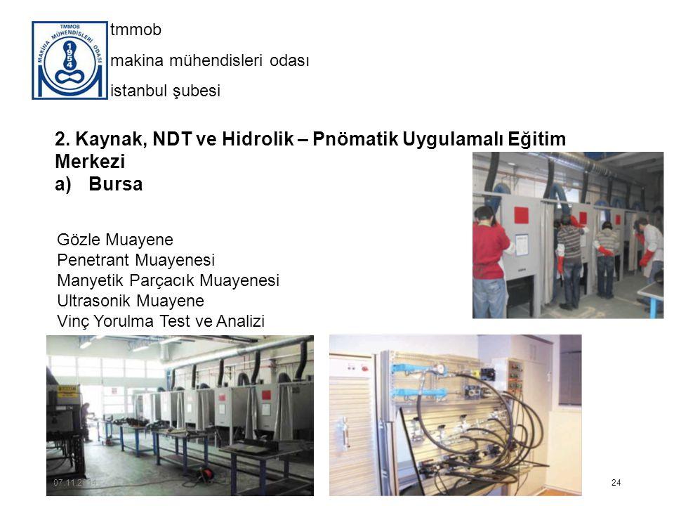 2. Kaynak, NDT ve Hidrolik – Pnömatik Uygulamalı Eğitim Merkezi Bursa