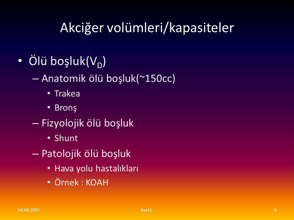 Akciğer volümleri/kapasiteler