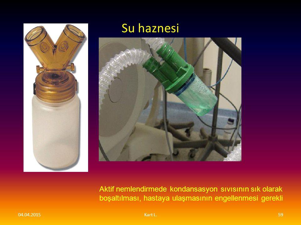 Su haznesi Aktif nemlendirmede kondansasyon sıvısının sık olarak boşaltılması, hastaya ulaşmasının engellenmesi gerekli.