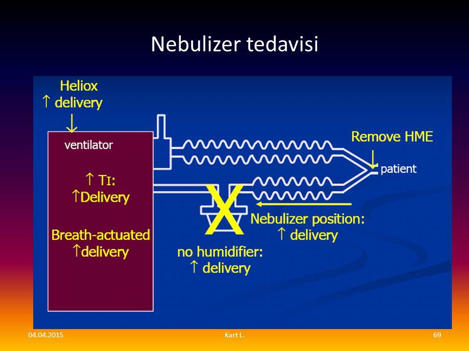 Nebulizer tedavisi 09.04.2017 Kart L.