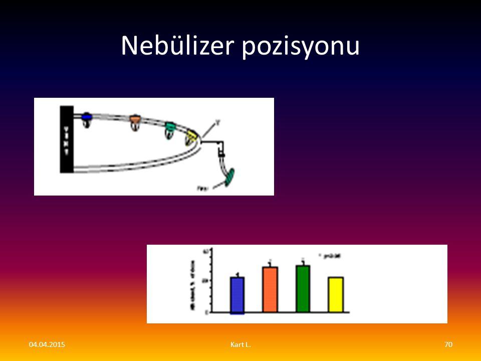 Nebülizer pozisyonu 09.04.2017 Kart L.