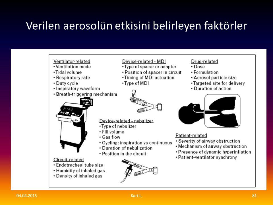 Verilen aerosolün etkisini belirleyen faktörler