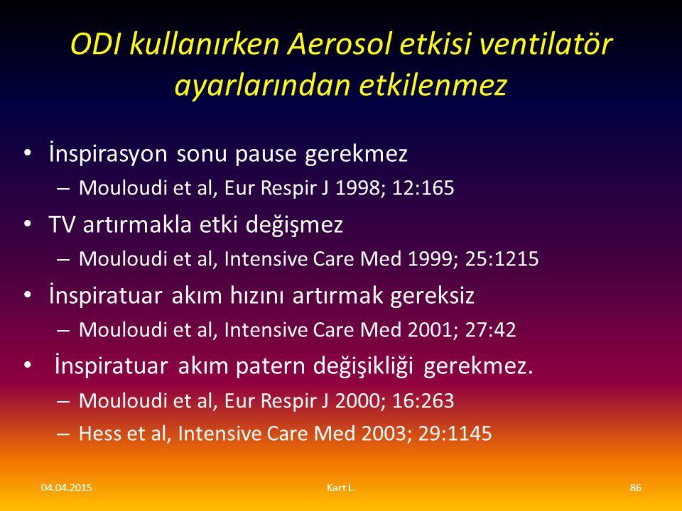 ODI kullanırken Aerosol etkisi ventilatör ayarlarından etkilenmez