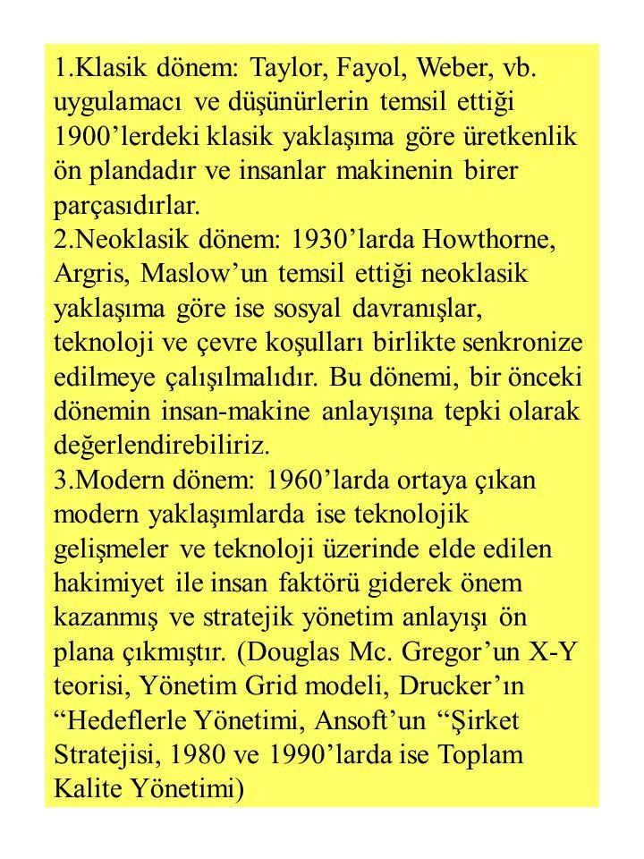 1. Klasik dönem: Taylor, Fayol, Weber, vb