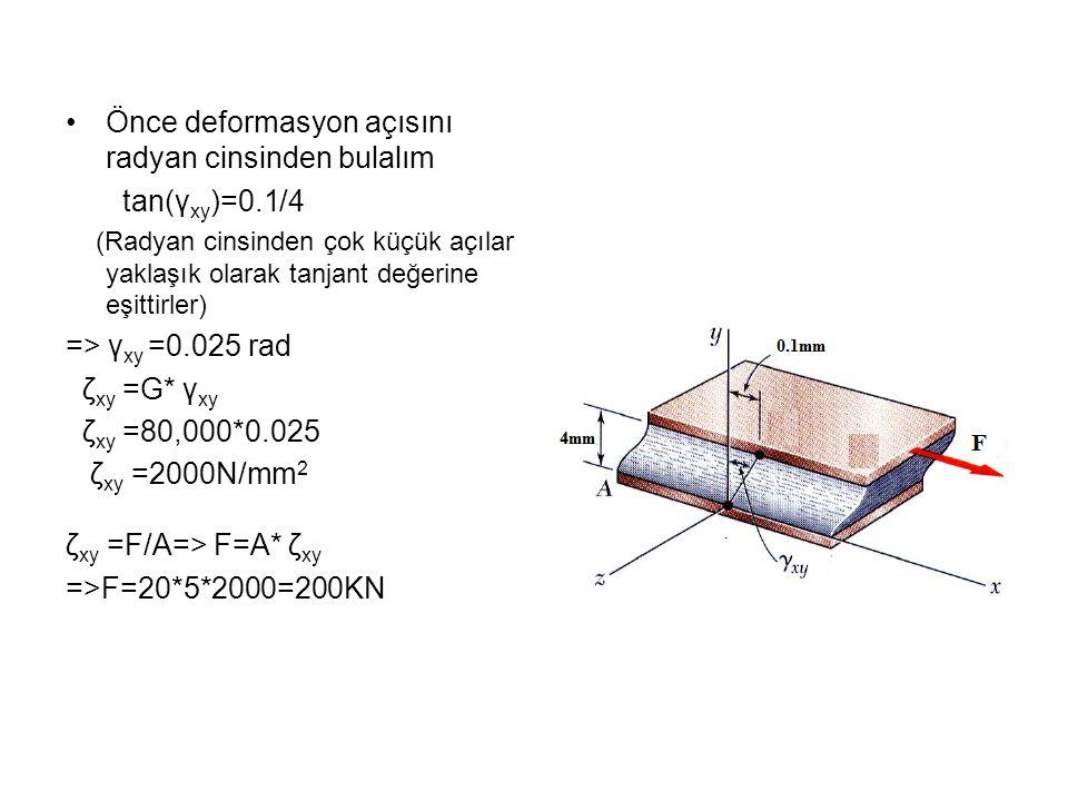 Önce deformasyon açısını radyan cinsinden bulalım tan(γxy)=0.1/4