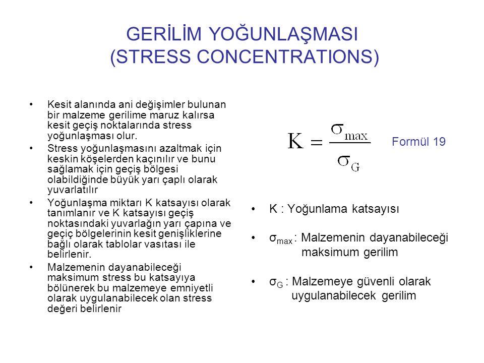 GERİLİM YOĞUNLAŞMASI (STRESS CONCENTRATIONS)