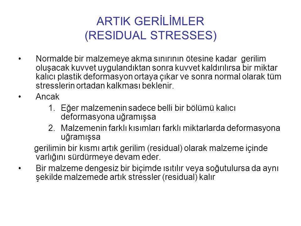 ARTIK GERİLİMLER (RESIDUAL STRESSES)