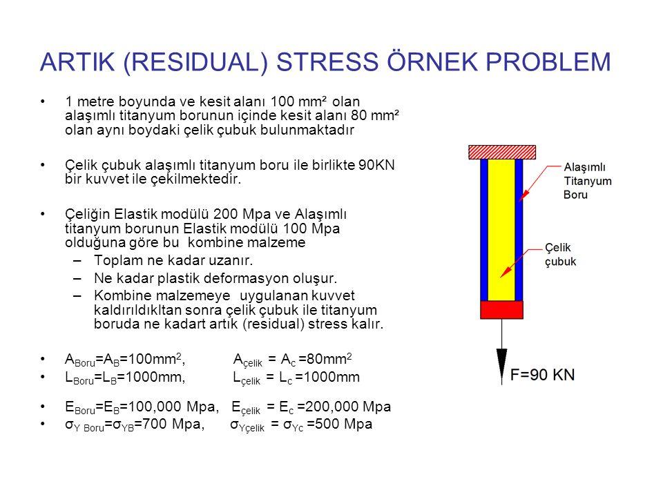 ARTIK (RESIDUAL) STRESS ÖRNEK PROBLEM