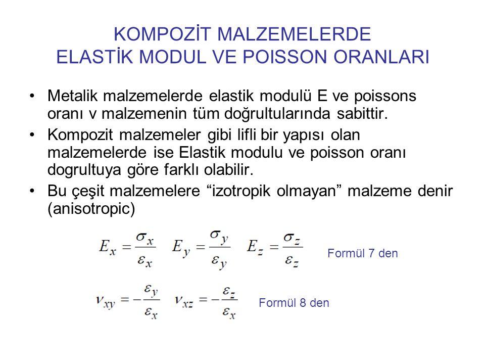 KOMPOZİT MALZEMELERDE ELASTİK MODUL VE POISSON ORANLARI