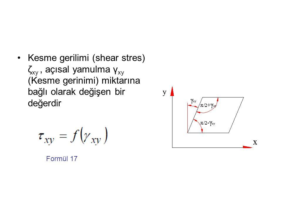 Kesme gerilimi (shear stres) ζxy , açısal yamulma γxy (Kesme gerinimi) miktarına bağlı olarak değişen bir değerdir