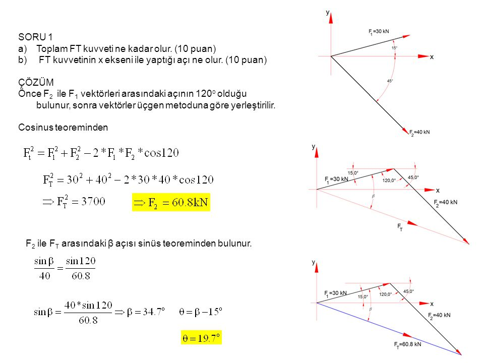 SORU 1 Toplam FT kuvveti ne kadar olur. (10 puan) FT kuvvetinin x ekseni ile yaptığı açı ne olur. (10 puan)