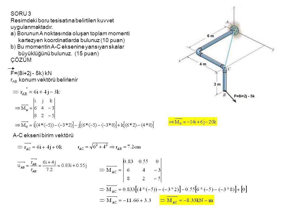 SORU 3 Resimdeki boru tesisatına belirtilen kuvvet. uygulanmaktadır. a) Borunun A noktasında oluşan toplam momenti.