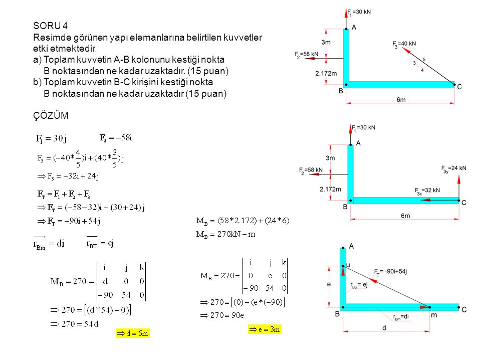 SORU 4 Resimde görünen yapı elemanlarına belirtilen kuvvetler etki etmektedir. a) Toplam kuvvetin A-B kolonunu kestiği nokta.