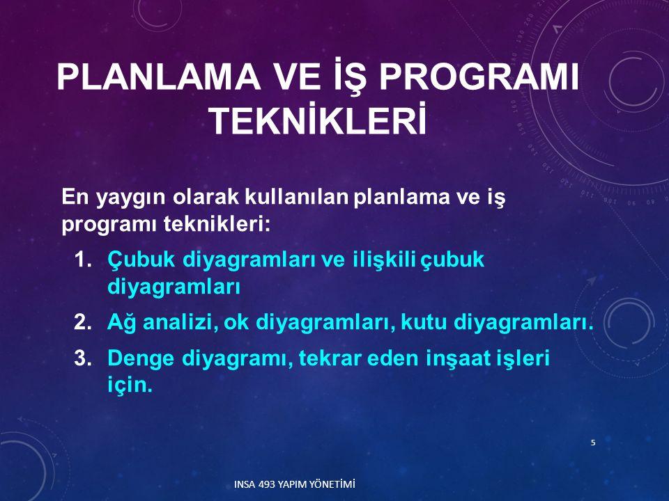 PLANLAMA VE İŞ PROGRAMI TEKNİKLERİ