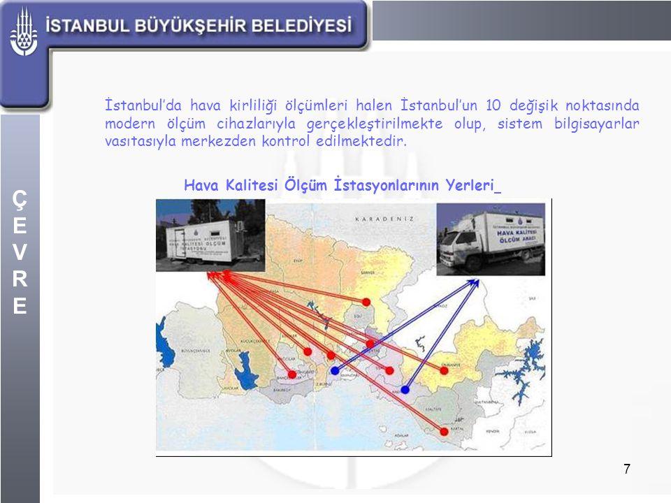 İstanbul'da hava kirliliği ölçümleri halen İstanbul'un 10 değişik noktasında modern ölçüm cihazlarıyla gerçekleştirilmekte olup, sistem bilgisayarlar vasıtasıyla merkezden kontrol edilmektedir.