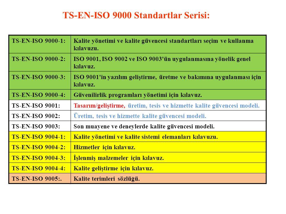 TS-EN-ISO 9000 Standartlar Serisi:
