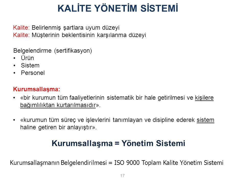 Kurumsallaşma = Yönetim Sistemi