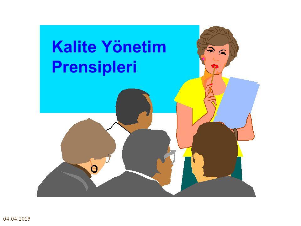 Kalite Yönetim Prensipleri