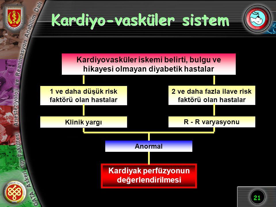 Kardiyo-vasküler sistem