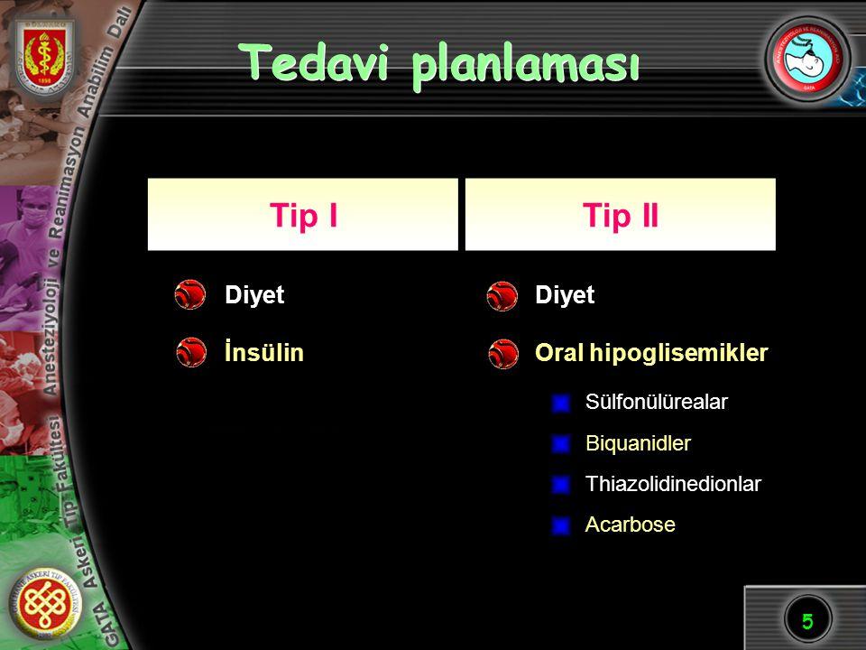 Tedavi planlaması Tip I Tip II Diyet Diyet İnsülin