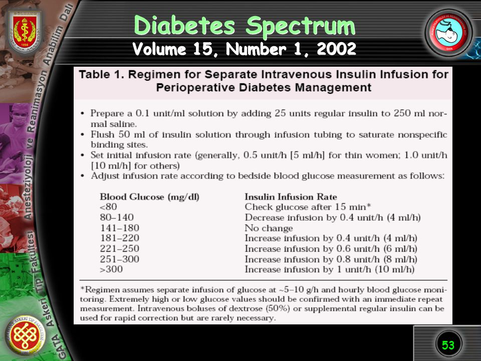 Diabetes Spectrum Volume 15, Number 1, 2002