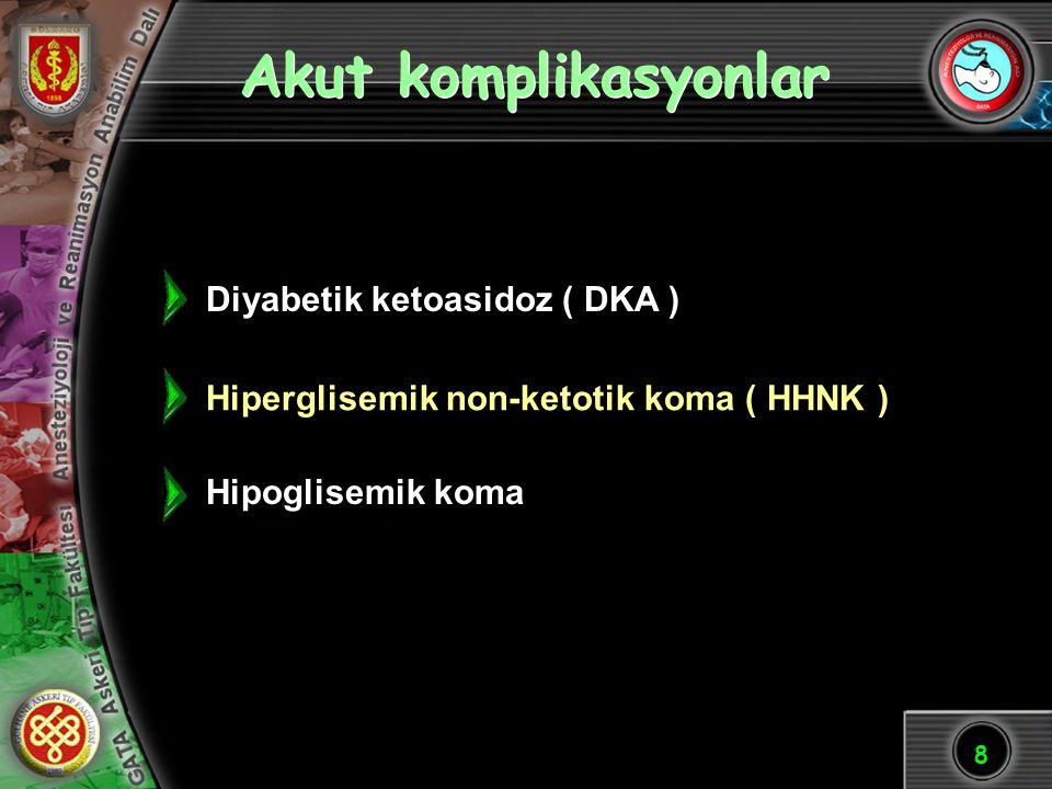 Akut komplikasyonlar Diyabetik ketoasidoz ( DKA )
