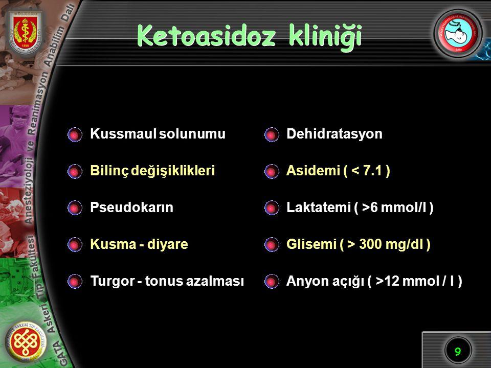 Ketoasidoz kliniği Kussmaul solunumu Dehidratasyon