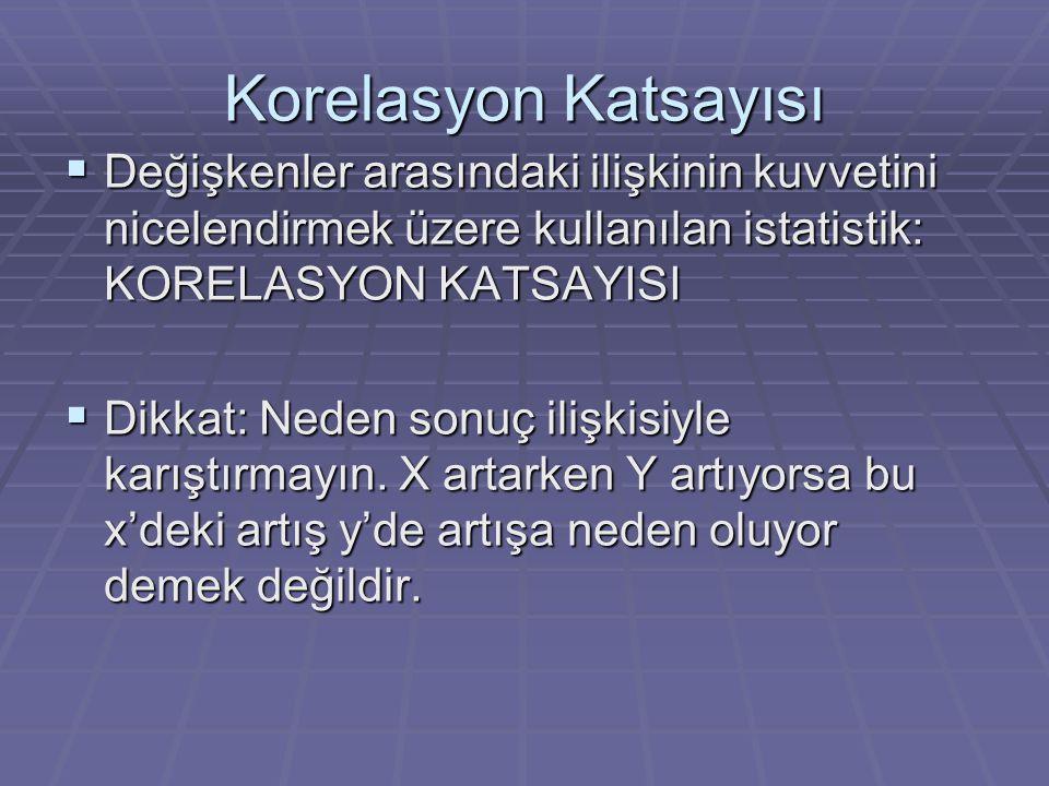 Korelasyon Katsayısı Değişkenler arasındaki ilişkinin kuvvetini nicelendirmek üzere kullanılan istatistik: KORELASYON KATSAYISI.