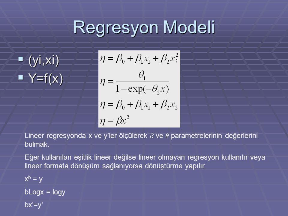 Regresyon Modeli (yi,xi) Y=f(x)