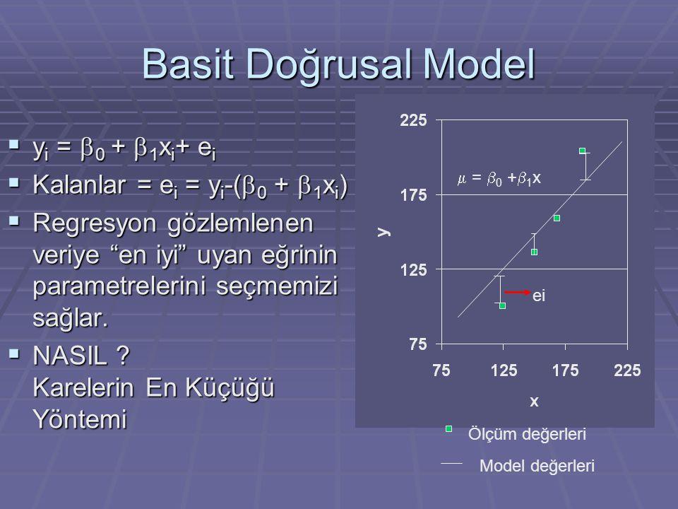 Basit Doğrusal Model yi = b0 + b1xi+ ei Kalanlar = ei = yi-(b0 + b1xi)