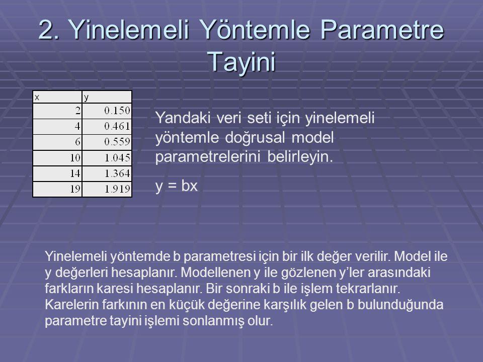 2. Yinelemeli Yöntemle Parametre Tayini
