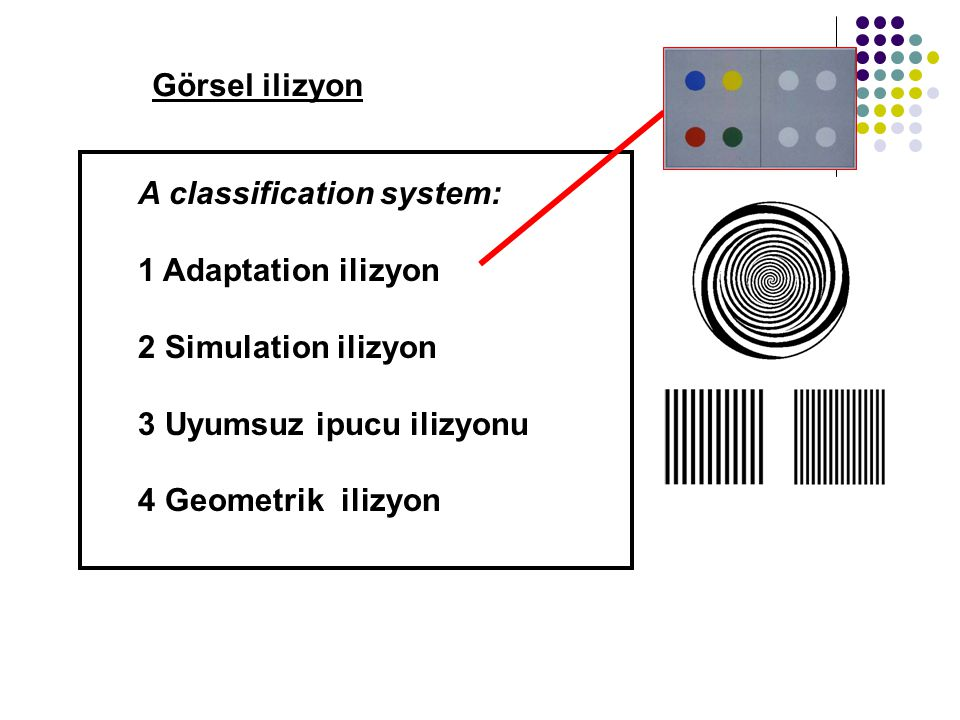 Görsel ilizyon A classification system: 1 Adaptation ilizyon. 2 Simulation ilizyon. 3 Uyumsuz ipucu ilizyonu.