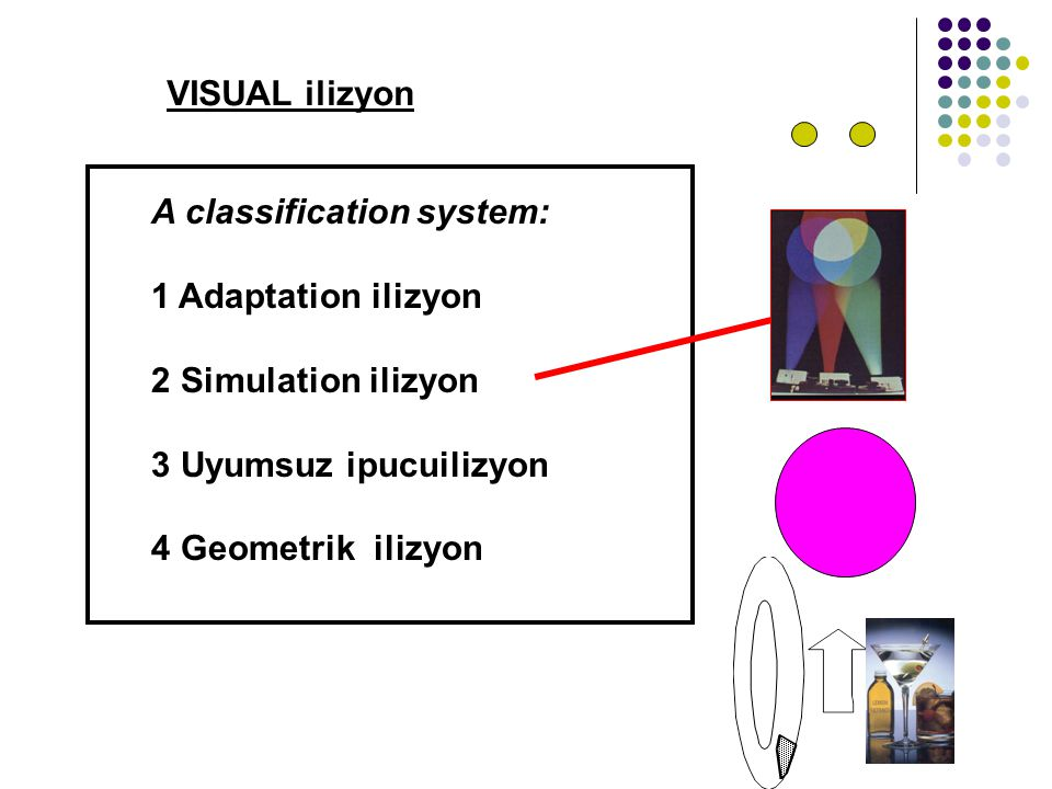 VISUAL ilizyon A classification system: 1 Adaptation ilizyon. 2 Simulation ilizyon. 3 Uyumsuz ipucuilizyon.