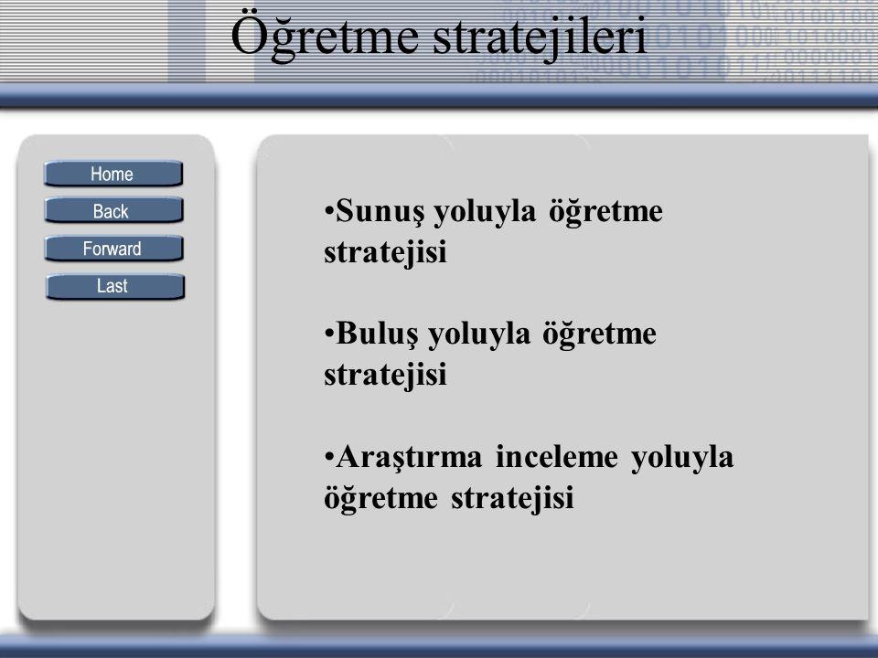 Öğretme stratejileri Sunuş yoluyla öğretme stratejisi
