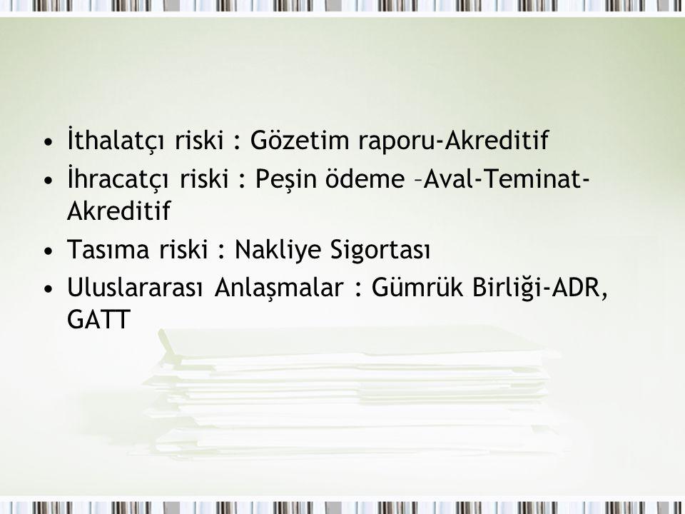 İthalatçı riski : Gözetim raporu-Akreditif