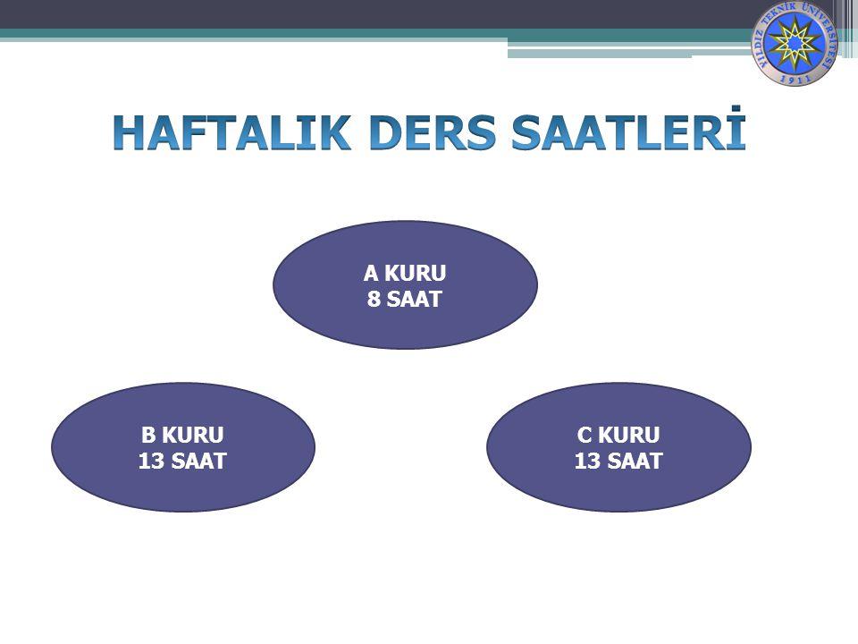 HAFTALIK DERS SAATLERİ