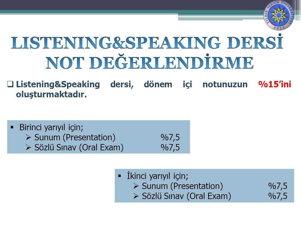 LISTENING&SPEAKING DERSİ