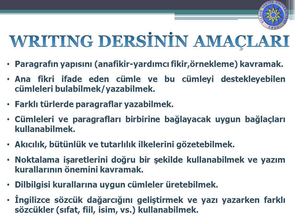 WRITING DERSİNİN AMAÇLARI