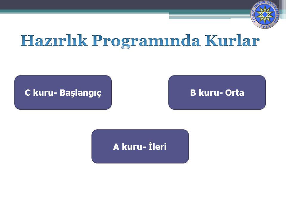 Hazırlık Programında Kurlar
