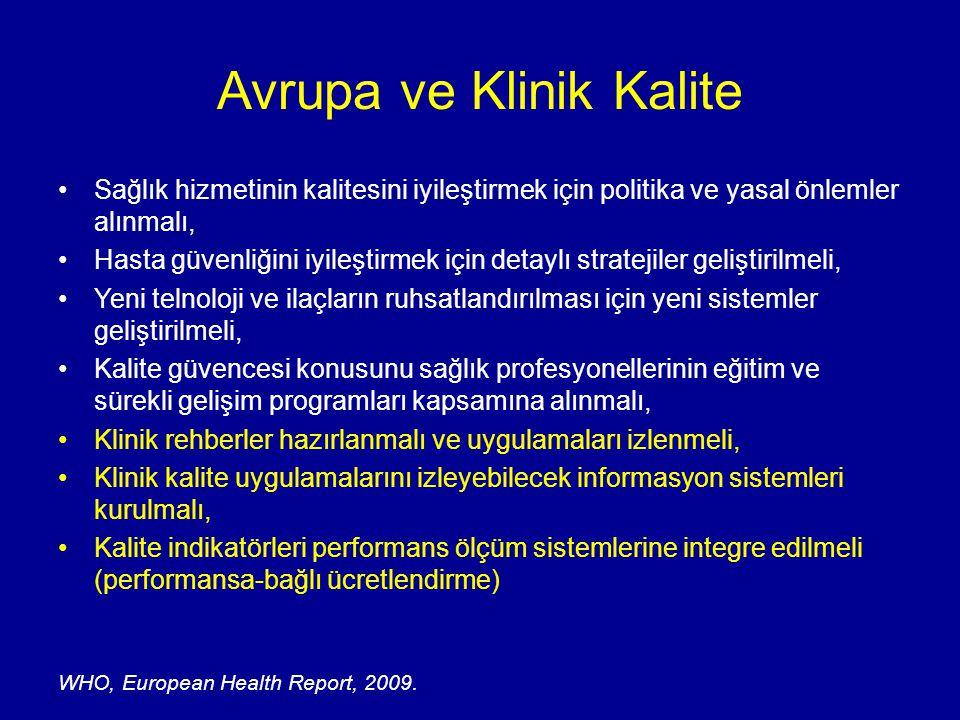 Avrupa ve Klinik Kalite