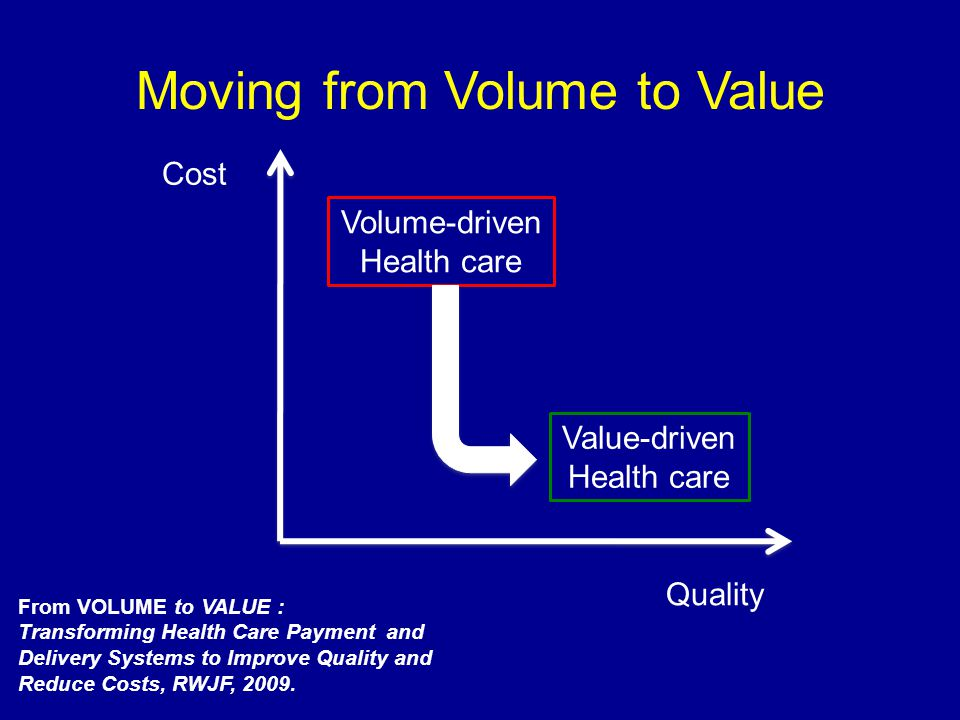 Moving from Volume to Value
