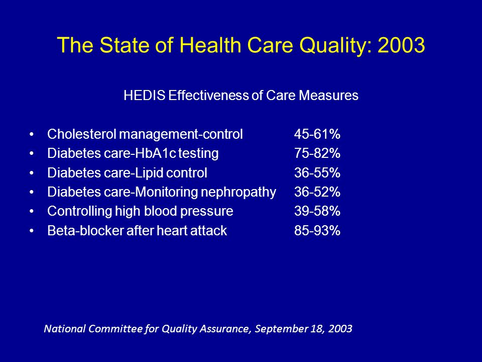 The State of Health Care Quality: 2003