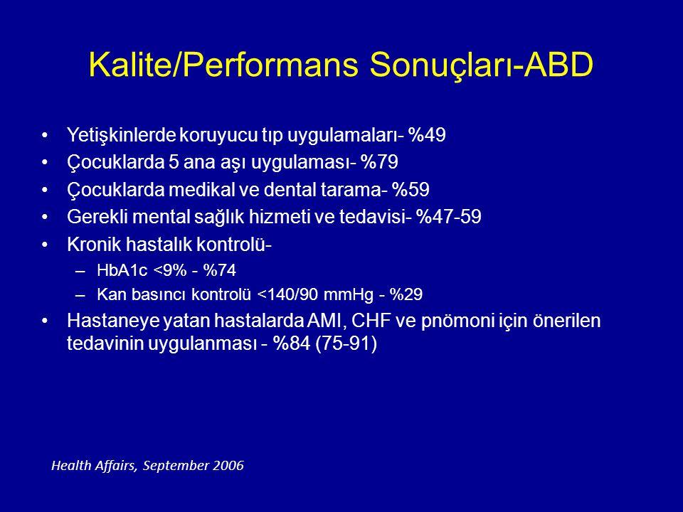 Kalite/Performans Sonuçları-ABD