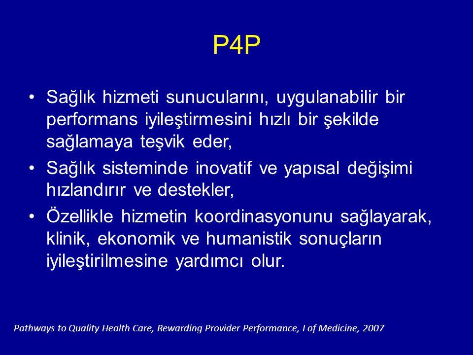 P4P Sağlık hizmeti sunucularını, uygulanabilir bir performans iyileştirmesini hızlı bir şekilde sağlamaya teşvik eder,